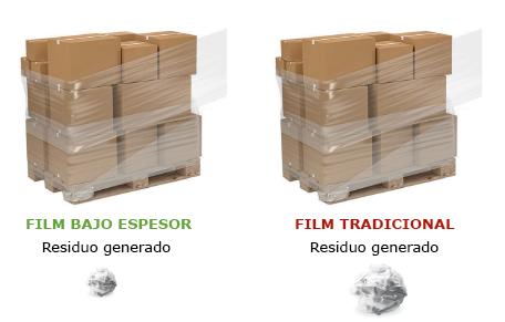Residuos Film